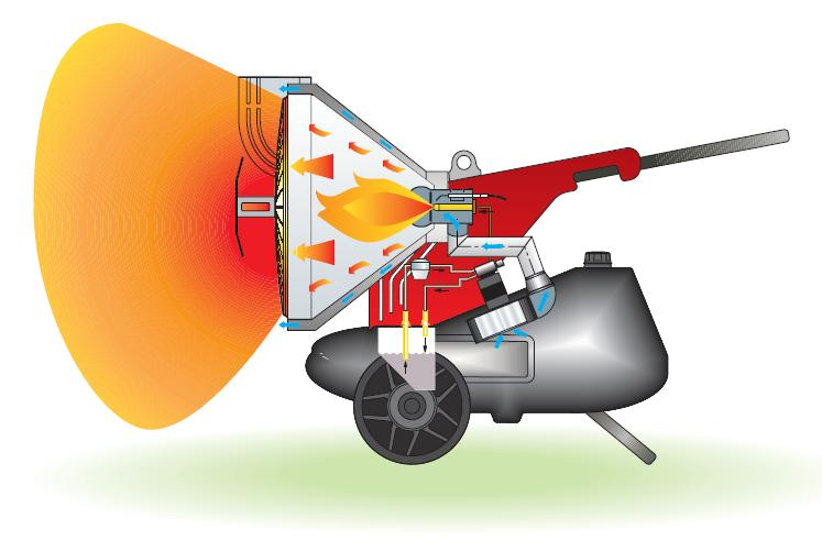 BM2 FIRE 2 - schema de functionare
