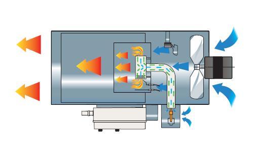 BM2 GA - schema de functionare