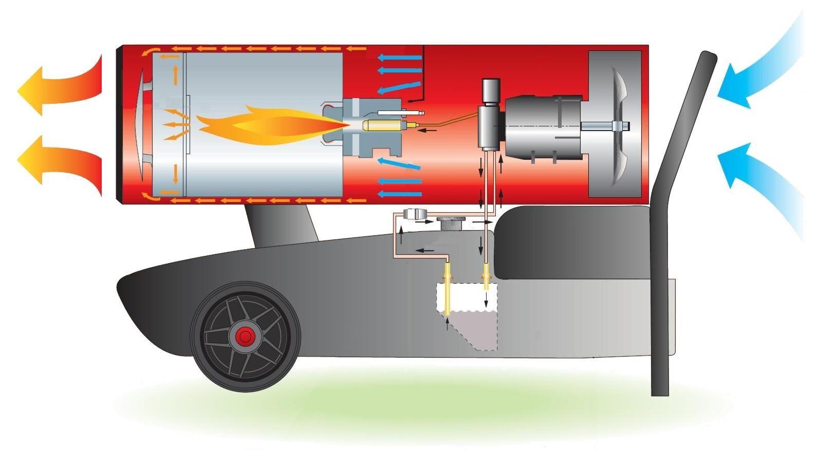 BM2 GE - schema de functionare