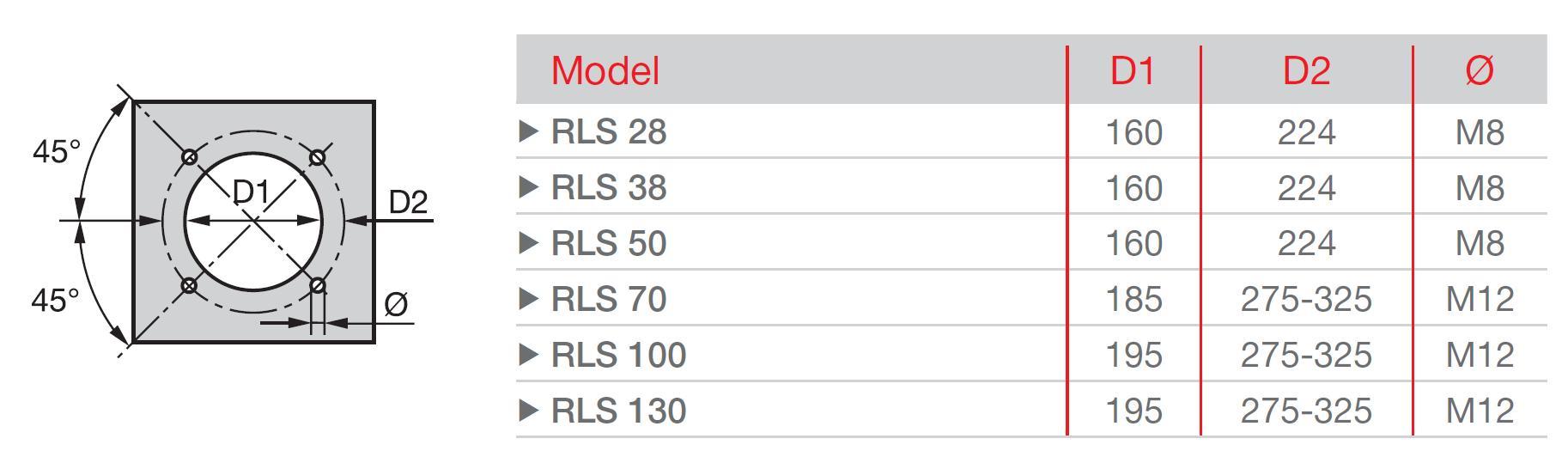 Riello RLS-fl