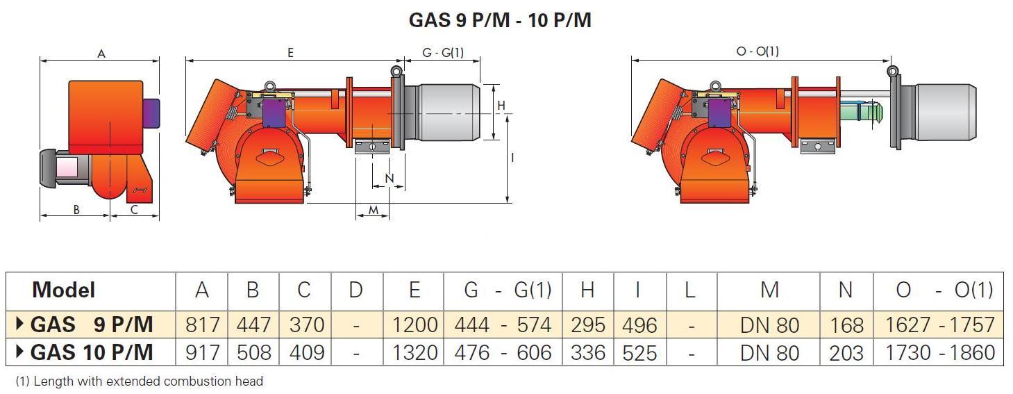 Riello-dim-GAS-PM