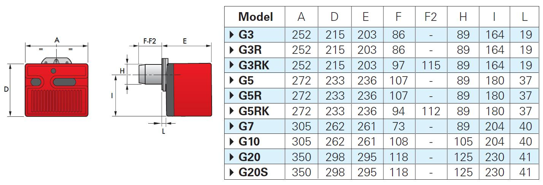 Riello-dim-R40-G