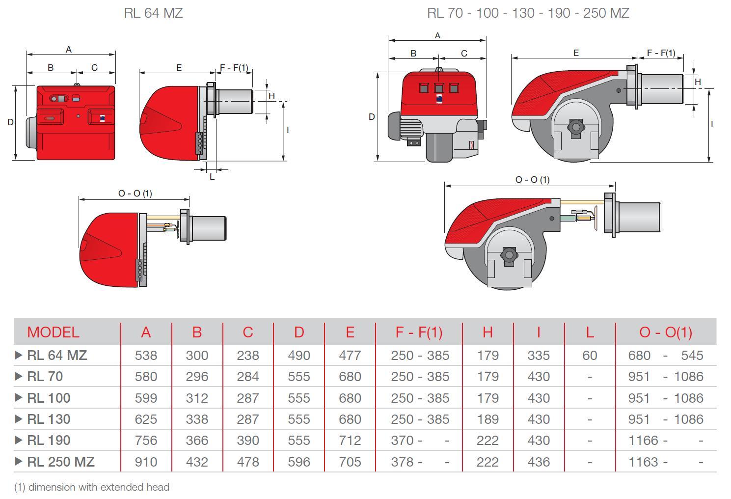 Riello-dim-RL64-70-100-130-190-250