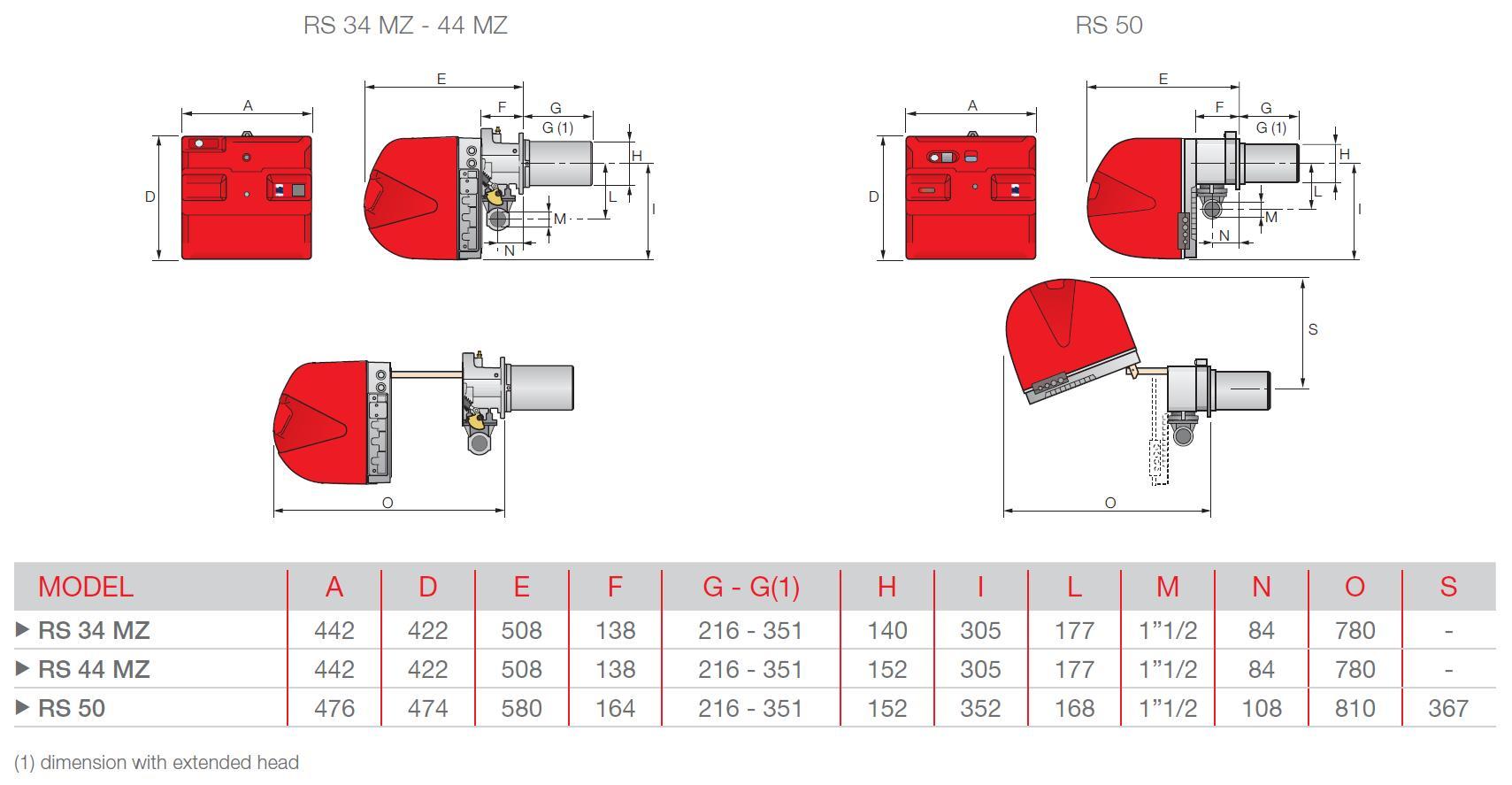 Riello-dim-RS-34-44-50