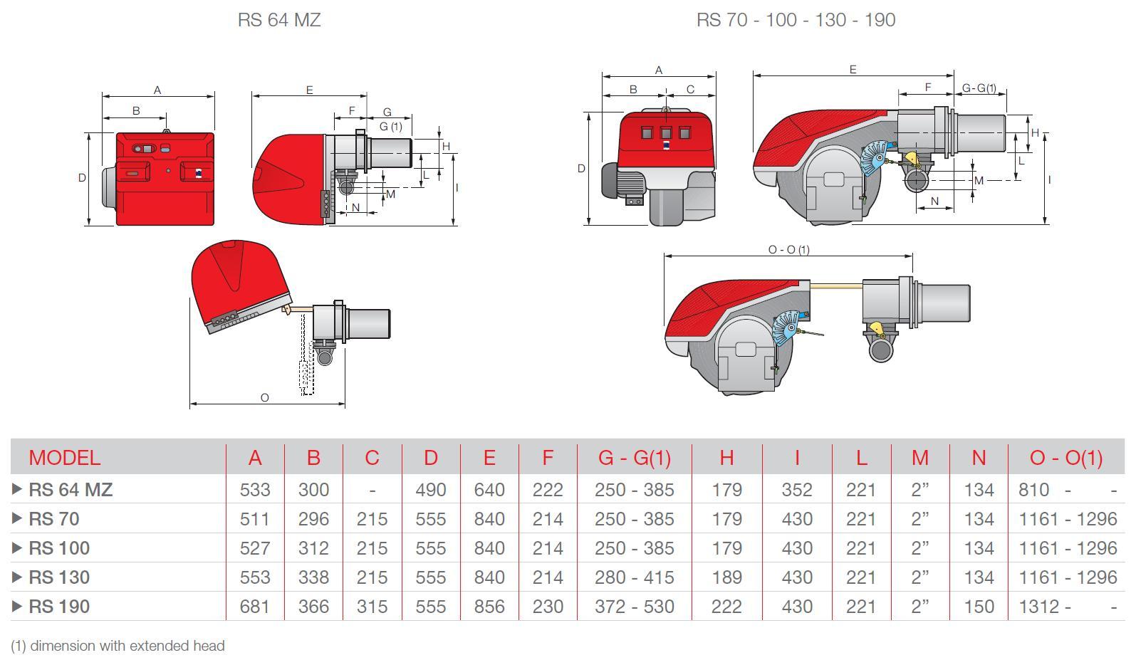 Riello-dim-RS-64-190