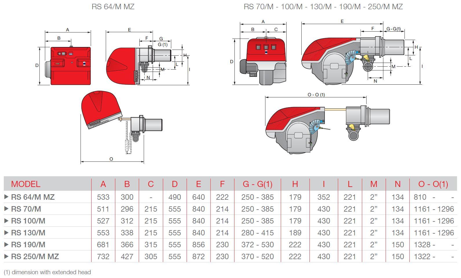 Riello-dim-RS64M-70M-100M-130M-190M-250M