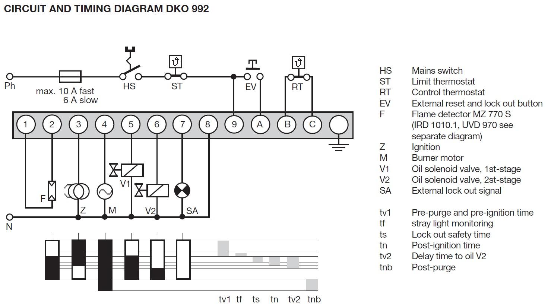SATRONIC_DKO_992_SCHEMA_ELECTRICA
