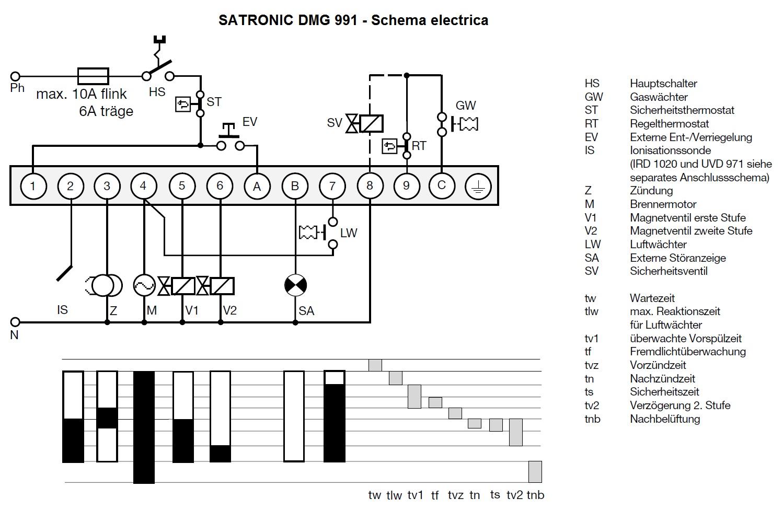 SATRONIC_DMG_991_SCHEMA_ELECTRICA