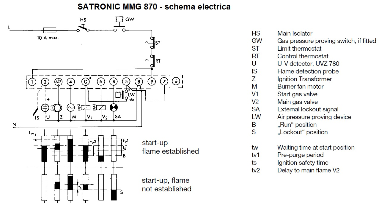 SATRONIC_MMG 870.1_SCHEMA_ELECTRICA