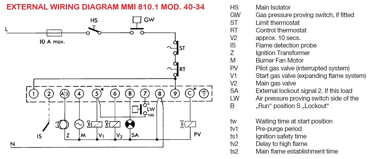 SATRONIC_MMI 810.1 MOD 40-34_SCHEMA_ELECTRICA