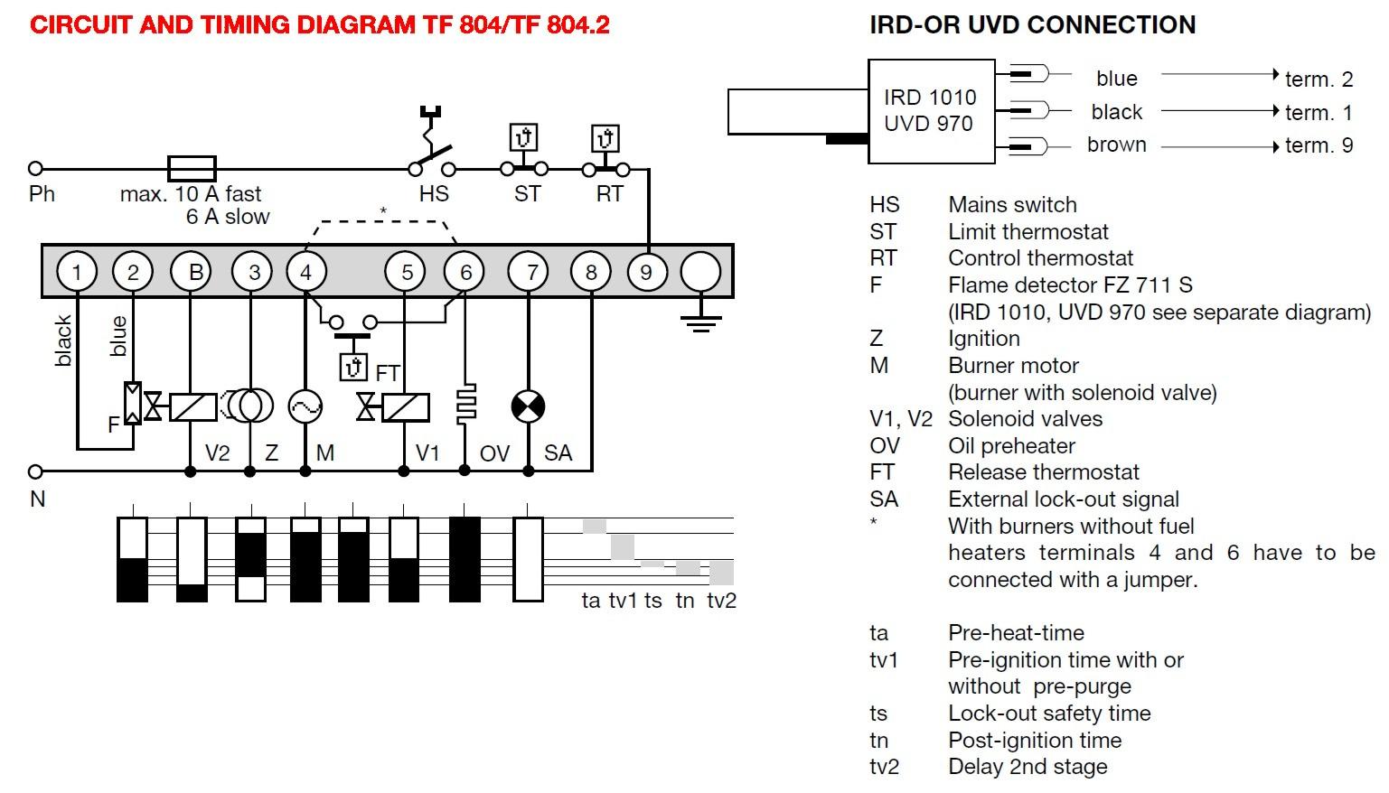 Schema electrica Satronic TF 804