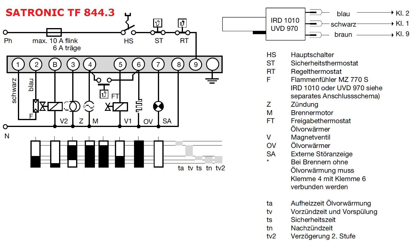 Schema electrica Satronic TF 844_3