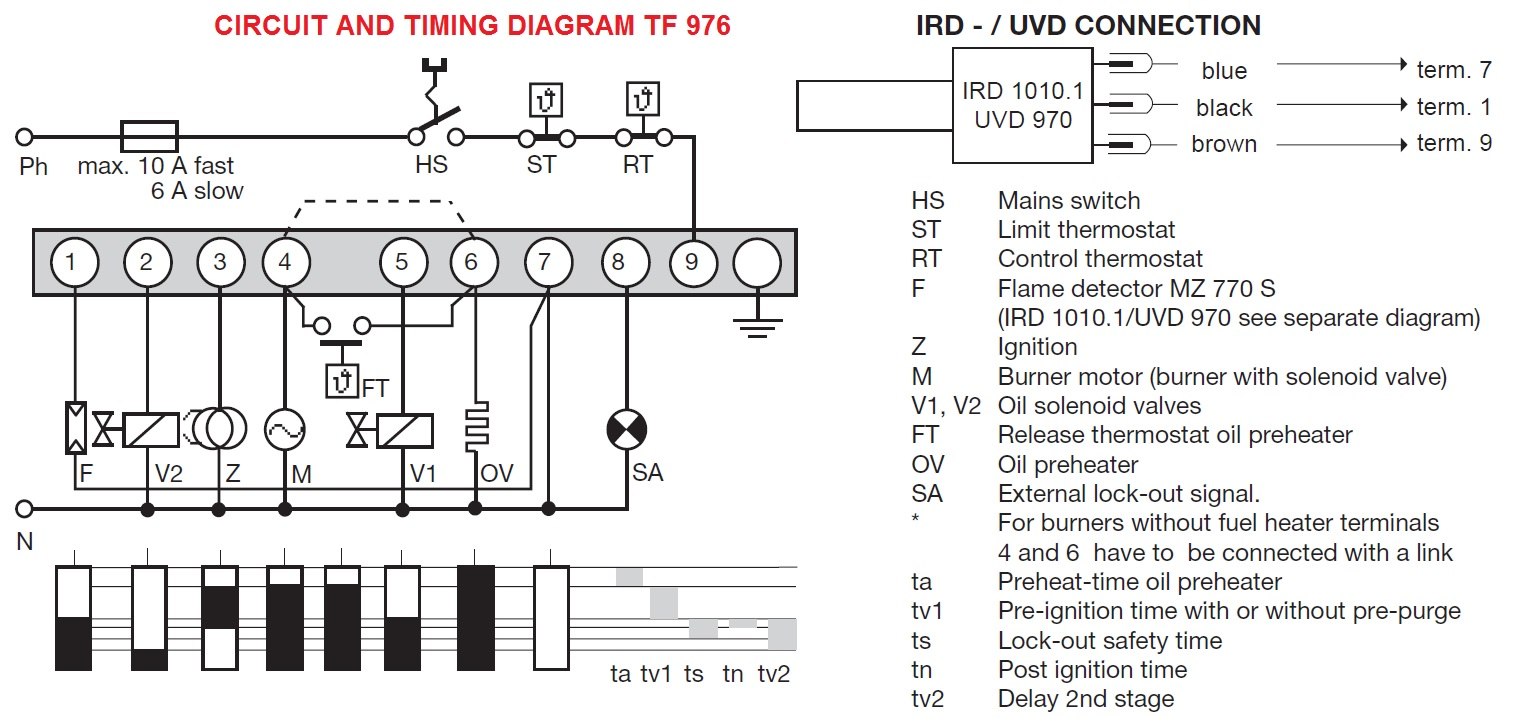 Schema electrica Satronic TF 976