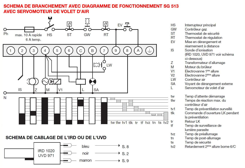 SATRONIC_SG 513_SCHEMA_ELECTRICA cu servomotor