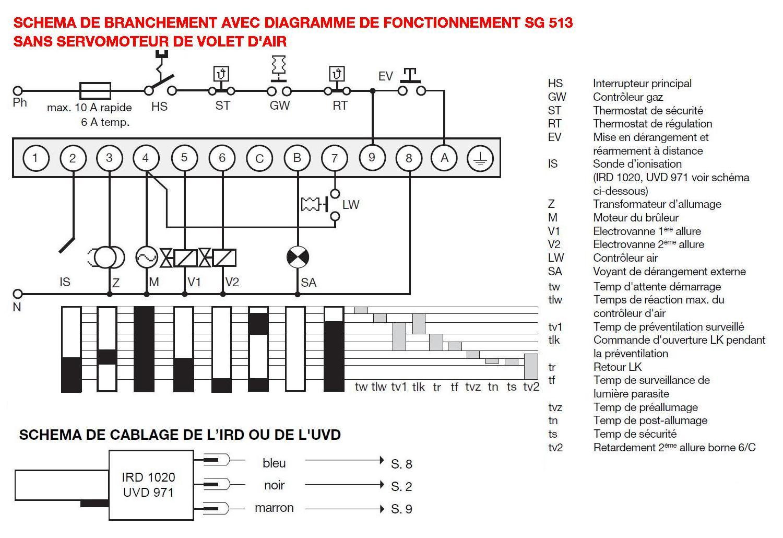 SATRONIC_SG 513_SCHEMA_ELECTRICA fara servomotor