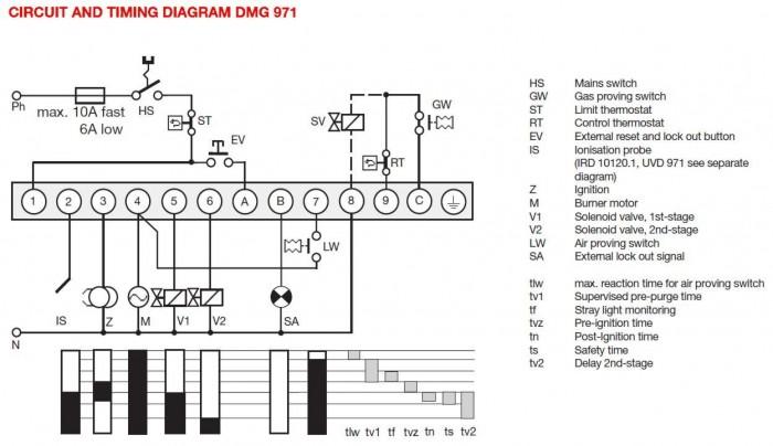 SATRONIC_DMG_971_mod_01_SCHEMA_ELECTRICA