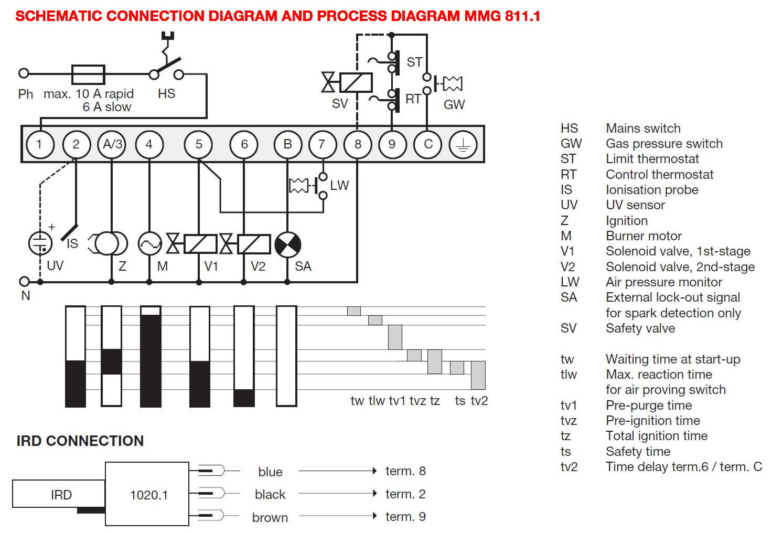 SATRONIC_ MMG 811.1_SCHEMA_ELECTRICA