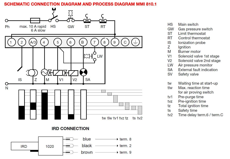 SATRONIC_MMI 810.1_SCHEMA_ELECTRICA