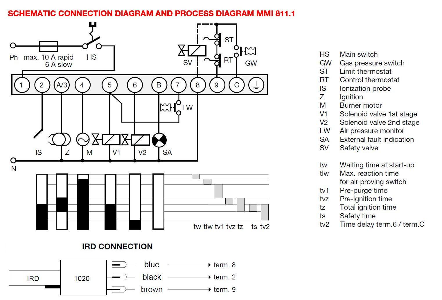 SATRONIC_ MMI 811.1_SCHEMA_ELECTRICA