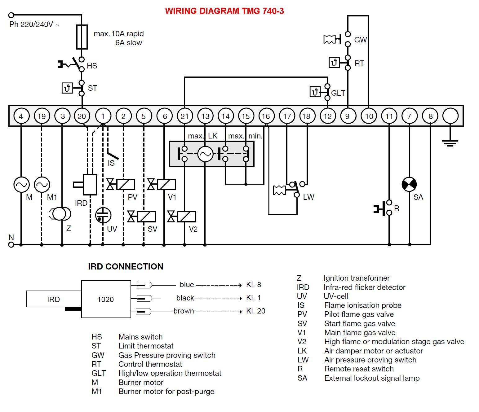 SATRONIC_ TMG 740_SCHEMA_ELECTRICA