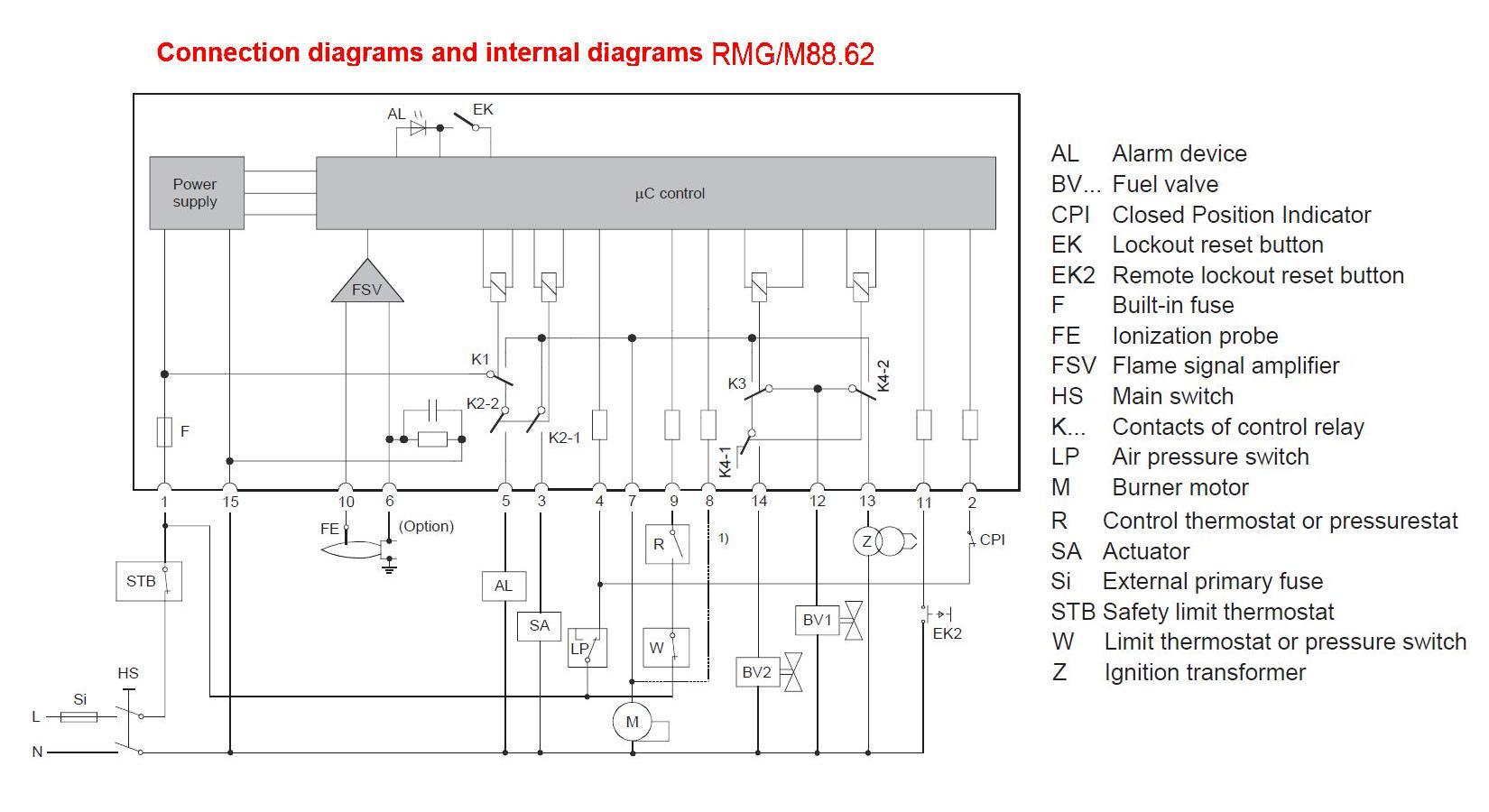 SIEMENS RMG/M88.62 SCHEMA_ELECTRICA