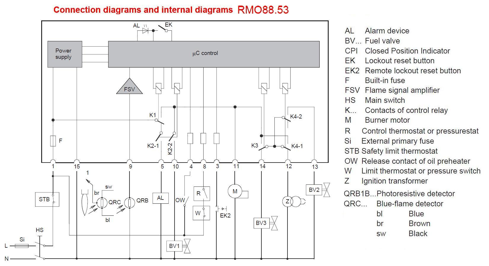 SIEMENS RMO88.53 SCHEMA_ELECTRICA