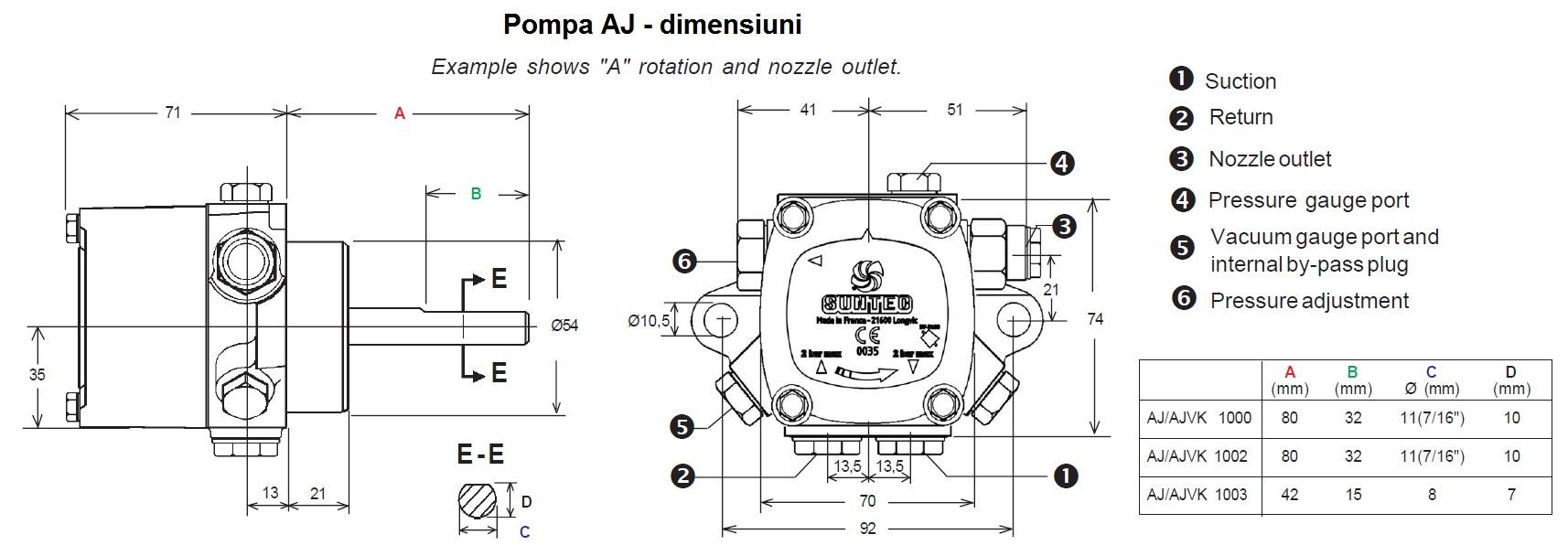 Pompa combustibil SUNTEC AJ - dimensiuni