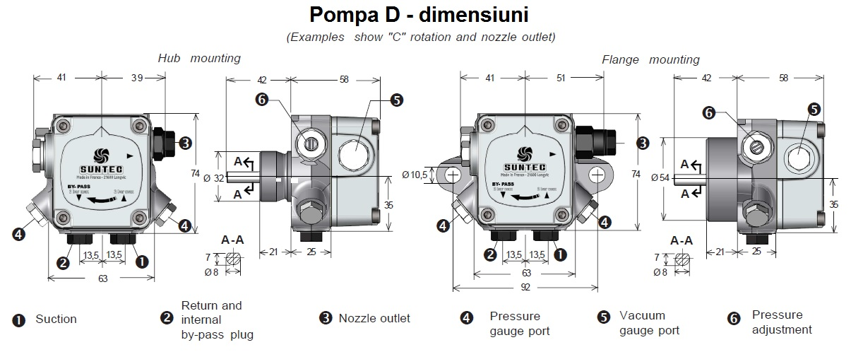 Pompa combustibil SUNTEC D - dimensiuni