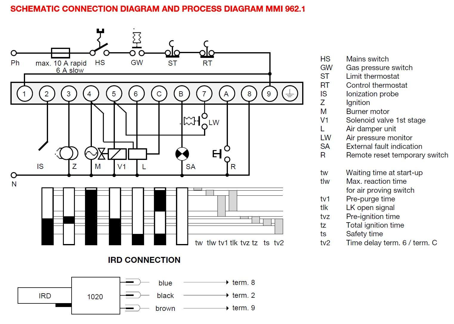 SATRONIC_MMI 962.1 mod 23_SCHEMA_ELECTRICA