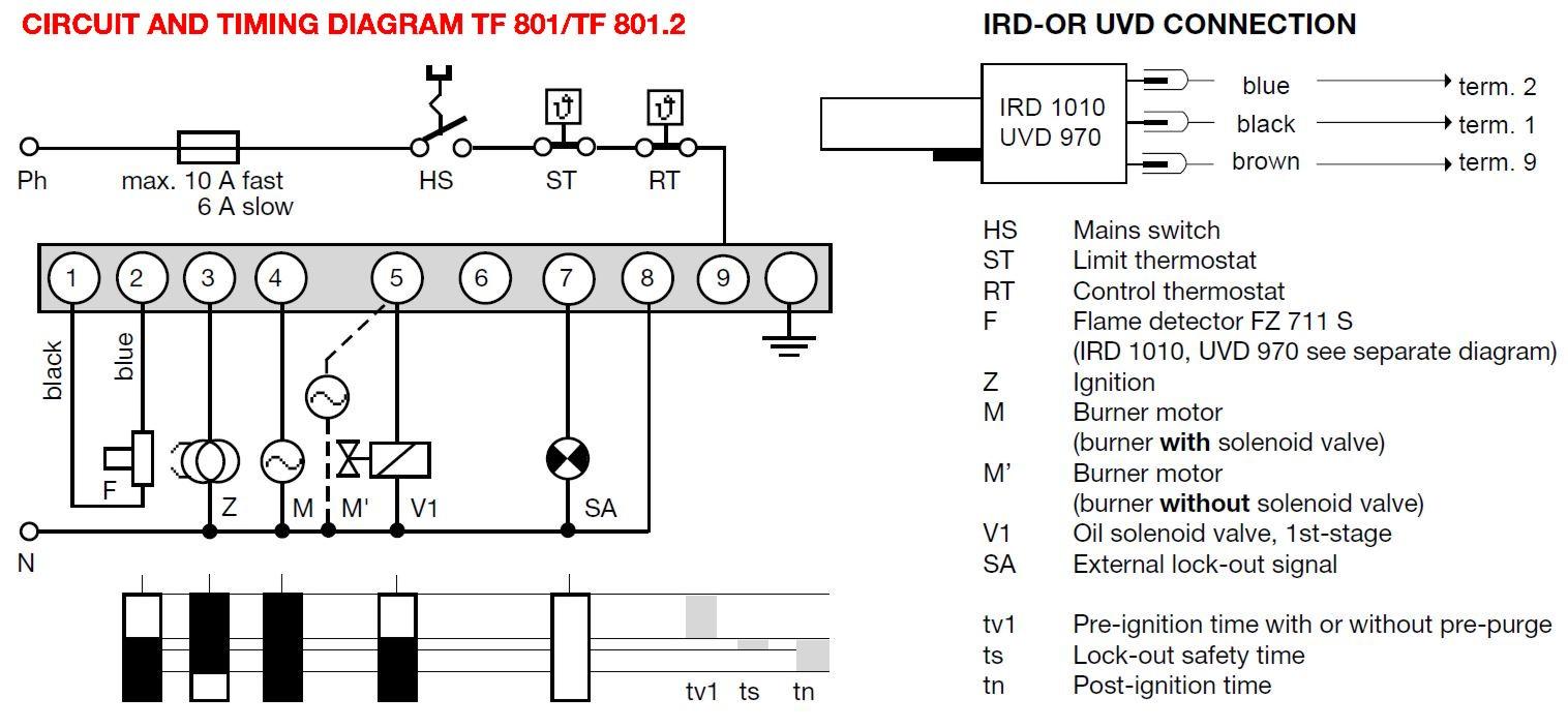 Schema electrica Satronic TF 801