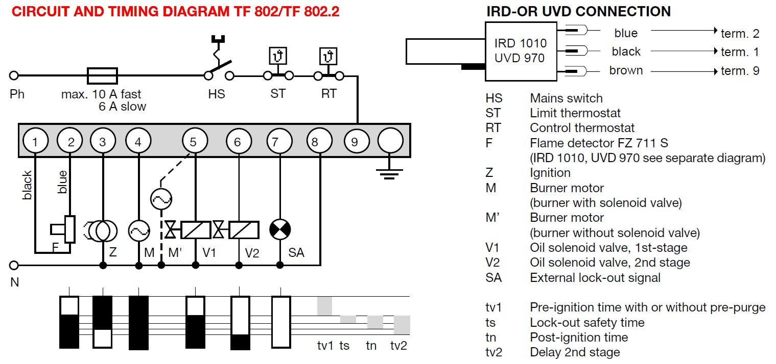 Schema electrica Satronic TF 802