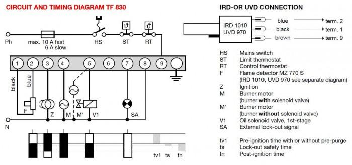 Schema electrica Satronic TF 830