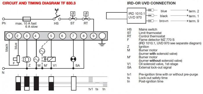 Schema electrica Satronic TF 830_3