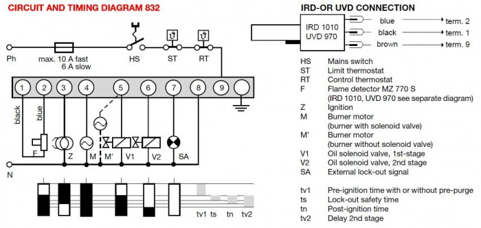 Schema electrica Satronic TF 832