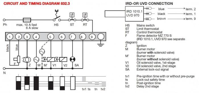 Schema electrica Satronic TF 832_3