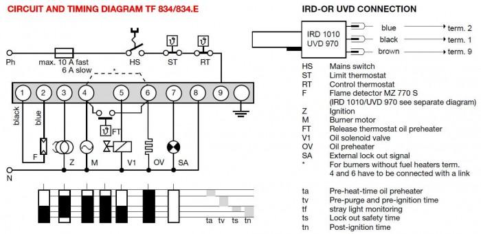 Schema electrica Satronic TF 834