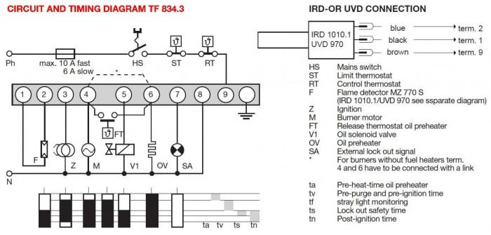 Schema electrica Satronic TF 834_3