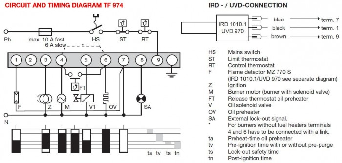 Schema electrica Satronic TF 974