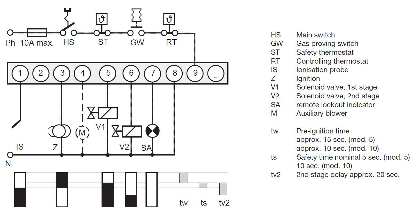 Schema electrica Satronic TFI 812
