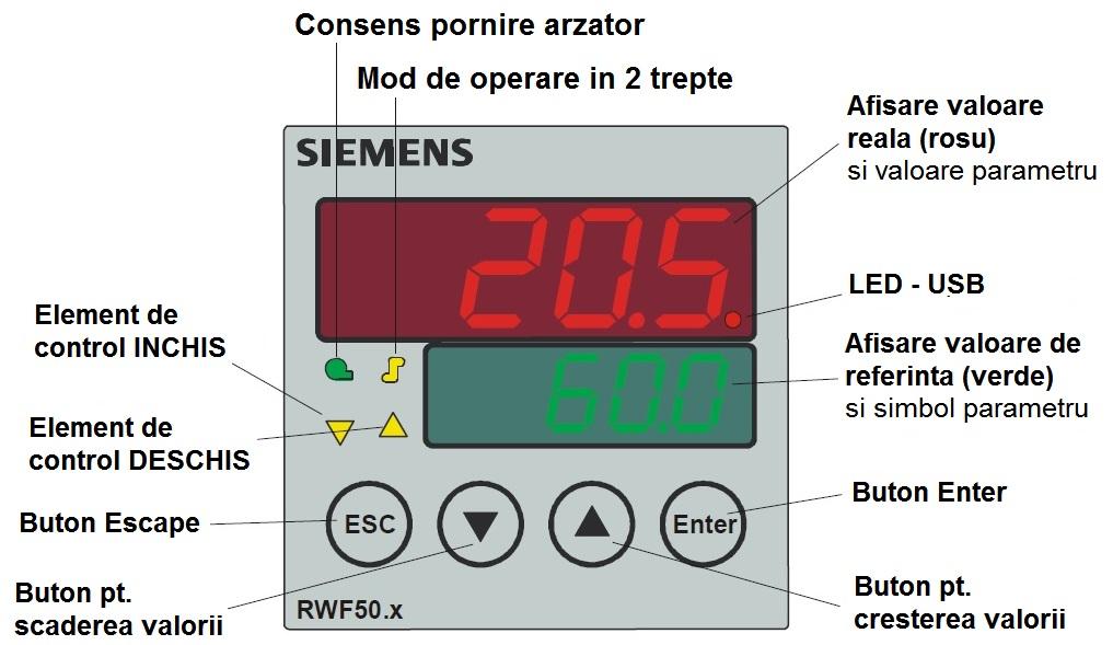SIEMENS RWF50 Panou frontal