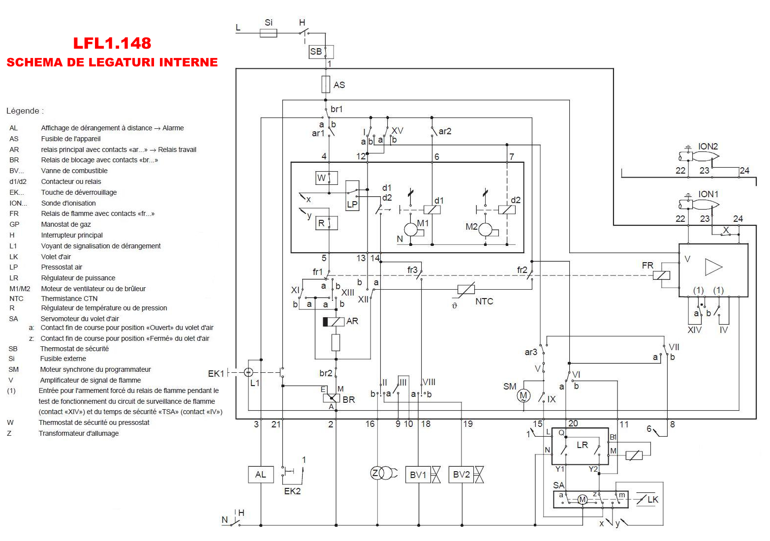 SIEMENS LFL1.148 SCHEMA_ELECTRICA