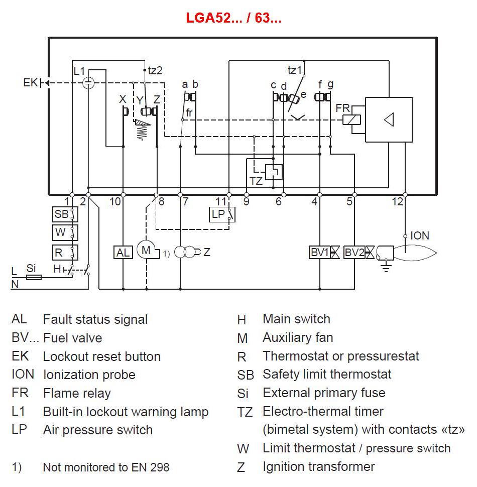 SIEMENS LGA52 SCHEMA_ELECTRICA