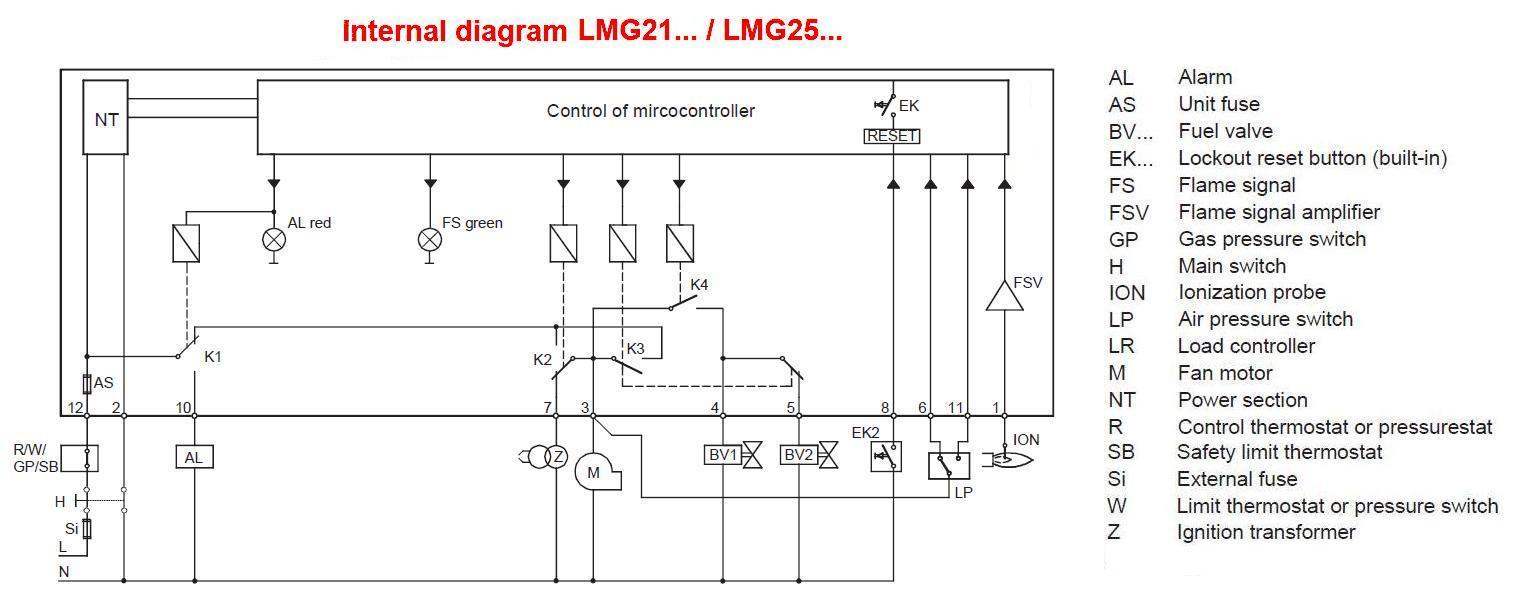 SIEMENS LMG21, LMG25 SCHEMA_ELECTRICA