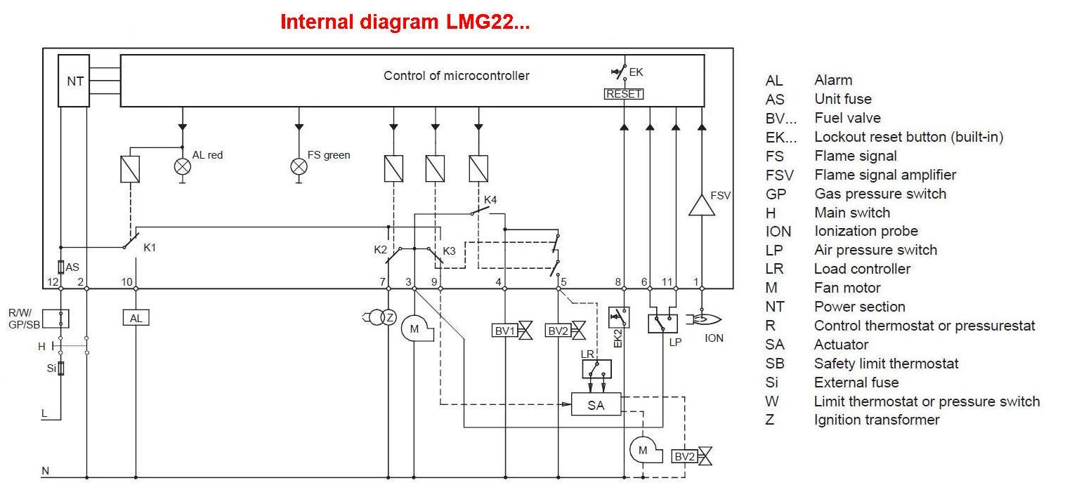 SIEMENS LMG22 SCHEMA_ELECTRICA