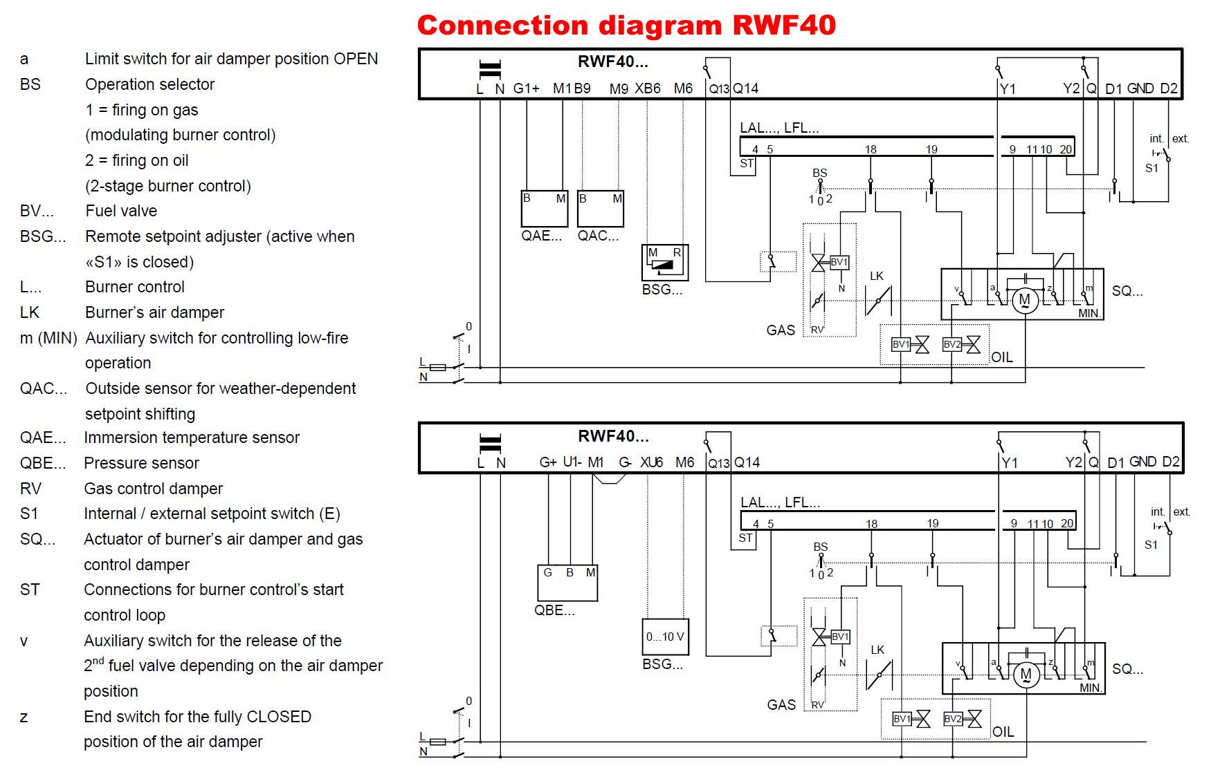 SIEMENS RWF40… SCHEMA_ELECTRICA
