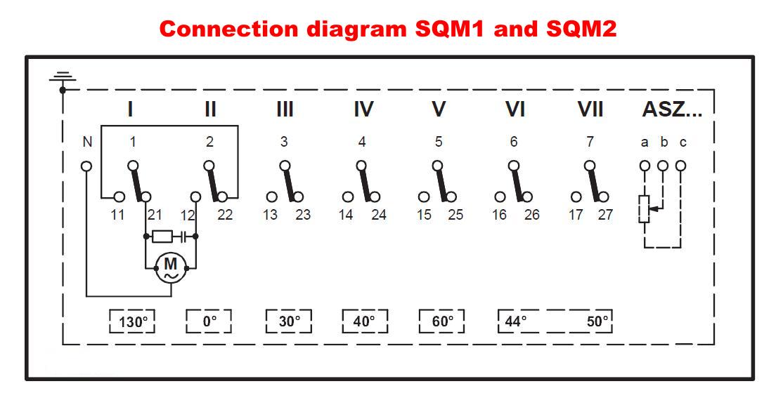 SIEMENS SQM1, SQM2 SCHEMA_ELECTRICA